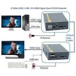 Kit d'extension HDMI + USB sur CAT5/6/7 jusqu'à 120m