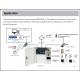 Système d'alarme DAHUA AVEC 8 ZONES - Série Forteresse - ARC3008C