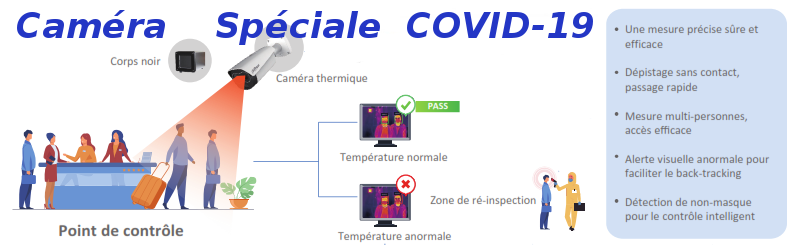 COVID-19 Speciale camera